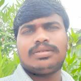 Navi from Guntur | Man | 26 years old | Scorpio