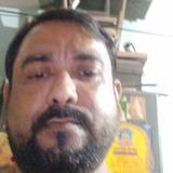 Prasanta from Kolkata | Man | 46 years old | Leo