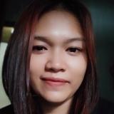 Idayanii3Is from Mataram | Woman | 33 years old | Leo