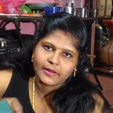 Rohit from Chetput | Woman | 29 years old | Aries