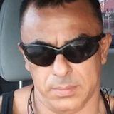 Goyo from Miami | Man | 45 years old | Virgo