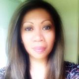 Inkdupgrl from West Point   Woman   49 years old   Sagittarius