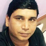 Sunil from Etawah   Man   40 years old   Aquarius