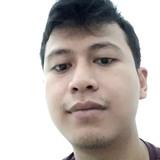 Kurniaput from Jakarta | Man | 25 years old | Aquarius