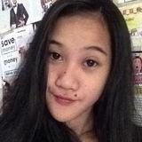 Fiskha from Teluknaga | Woman | 24 years old | Sagittarius