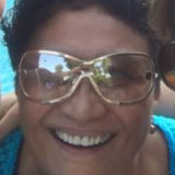 Kiwiclicck from Owings | Woman | 65 years old | Cancer