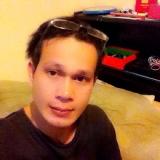 Mark from Ad Dammam | Man | 35 years old | Capricorn