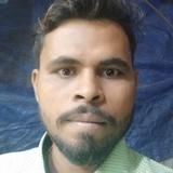 Sandeeppal