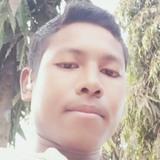 Jitu from Panaji | Man | 24 years old | Taurus