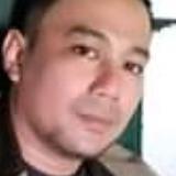 Jayadibahar9Na from Makassar | Man | 37 years old | Pisces