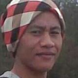 Masjuss from Bengkulu | Man | 37 years old | Scorpio
