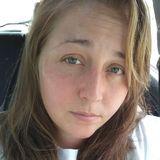 Joanina from Hebron | Woman | 33 years old | Scorpio