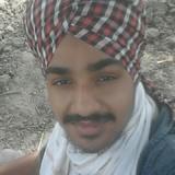 Arsh from Faridkot | Man | 20 years old | Gemini