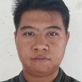 Rico from Lumajang | Man | 28 years old | Capricorn