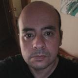 Antxon from San Sebastian | Man | 47 years old | Capricorn