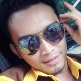 Khamim from Purwokerto | Man | 27 years old | Virgo