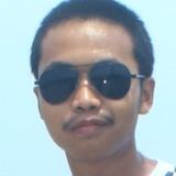 Yusron from Jakarta Pusat | Man | 18 years old | Pisces