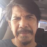 Chairul from Balaipungut | Man | 50 years old | Gemini