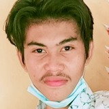 Syaputra from Palu | Man | 23 years old | Capricorn