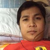 Dagzkie from Abu Dhabi   Man   35 years old   Taurus