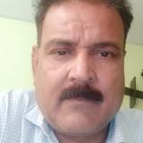 Veeru from Jhansi   Man   57 years old   Leo
