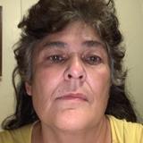 Kenpara95 from Virden | Woman | 60 years old | Gemini