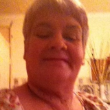 Rosie from Bishopbriggs | Woman | 72 years old | Leo