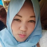 Feniarkai8 from Padang | Woman | 31 years old | Pisces