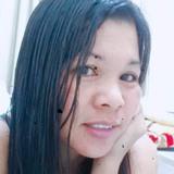 Ruth from Fujairah | Woman | 41 years old | Aquarius