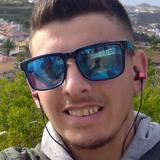Nutela from Icod de los Vinos | Man | 22 years old | Libra