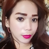 Rekasasa from Tanjungkarang-Telukbetung | Woman | 32 years old | Libra