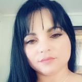 Almoramarislzm from Tampa   Woman   34 years old   Scorpio