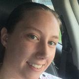 Nikkikiss from Appleton | Woman | 28 years old | Scorpio