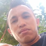 Andry from Manado | Man | 30 years old | Sagittarius