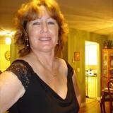Clarinda from Northern Cambria   Woman   53 years old   Gemini
