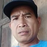 Dedyputrald from Palangkaraya   Man   46 years old   Leo