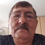 Zika14O from Sinsheim   Man   66 years old   Pisces