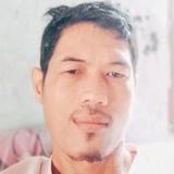 Hann from Shah Alam | Man | 31 years old | Aquarius