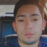 Elchino from Carrollton | Man | 28 years old | Libra