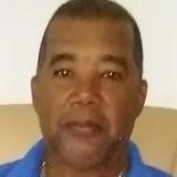Roland from Quatre Bornes   Man   61 years old   Aries