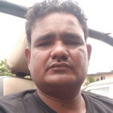Ravi from Panvel   Man   20 years old   Pisces