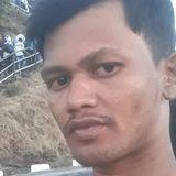 Ajayudesingpadvi from Taloda | Man | 26 years old | Aries