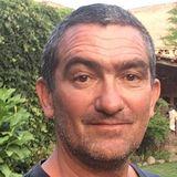 Pablo from Minnedosa   Man   55 years old   Scorpio