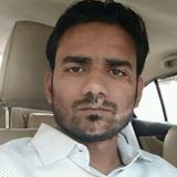 Ashish looking someone in Jhansi, Uttar Pradesh, India #2