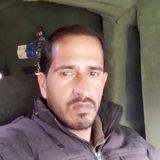 Tarq from Anantnag | Man | 36 years old | Pisces