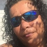 Curlyrose from South Perth | Woman | 44 years old | Cancer
