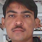 Jadejadevendrasi from Bhachau | Man | 27 years old | Cancer