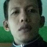 Afan from Balikpapan | Man | 20 years old | Leo