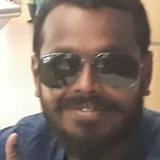 Sudhir from Kukatpalli | Man | 29 years old | Libra