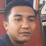 Joniapriawqn from Palembang | Man | 24 years old | Aries